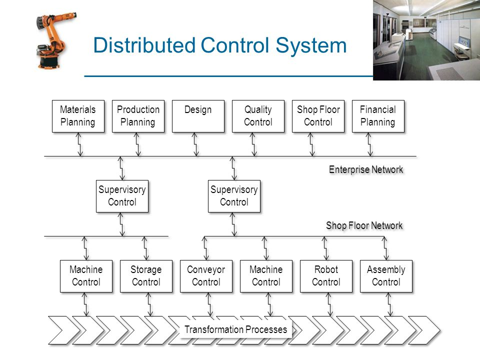 Unit 3b industrial control systems ppt download distributed control system sciox Images
