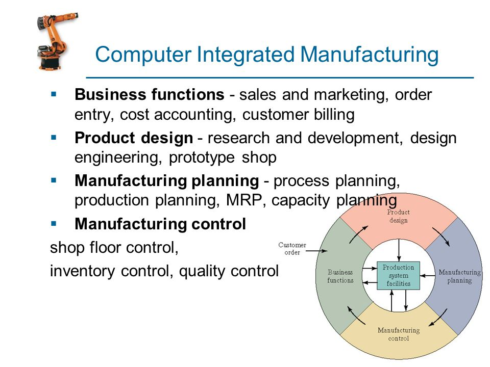 Unit 3b Industrial Control Systems Ppt Download