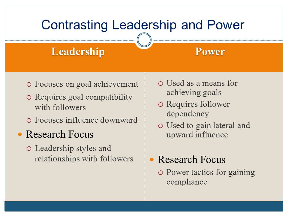 the relationship of power and leadership Power-base formation, leadership, and organizational dynam- power relationships in complex organizations leadership and power base development.
