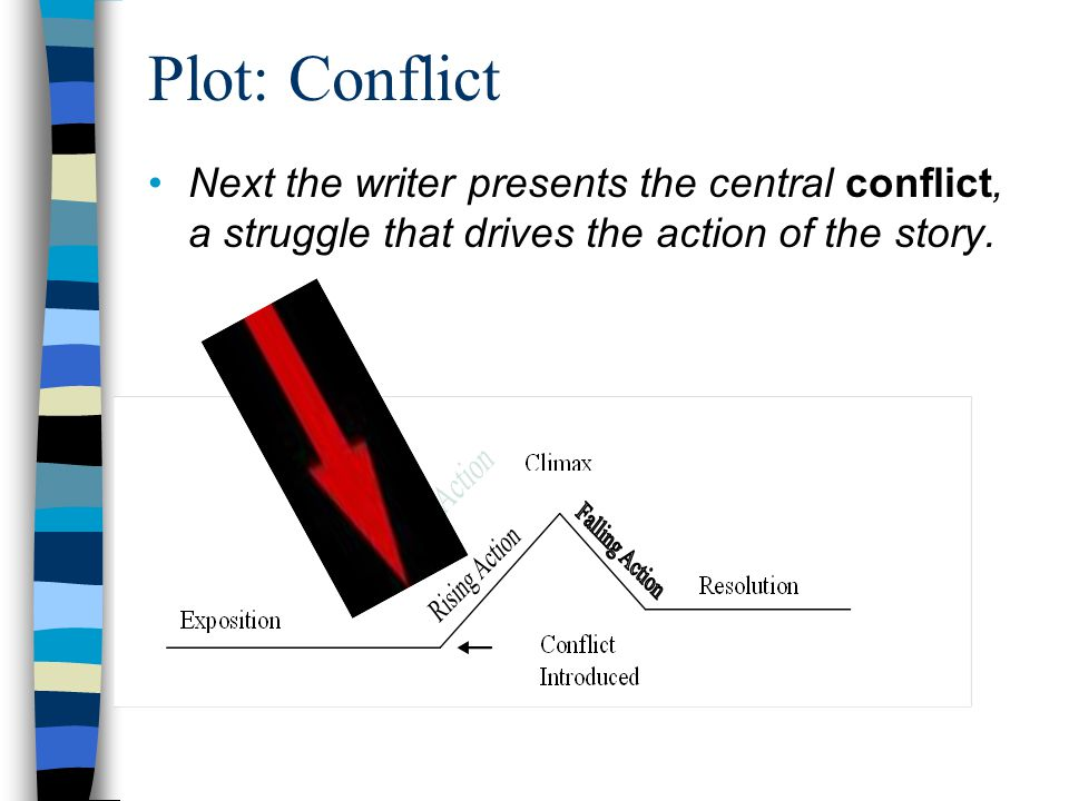 Plot: Conflict Next the writer presents the central conflict, a struggle that drives the action of the story.