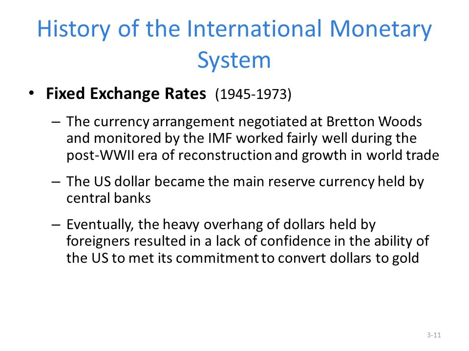 History of IMF (International Monetary Fund)