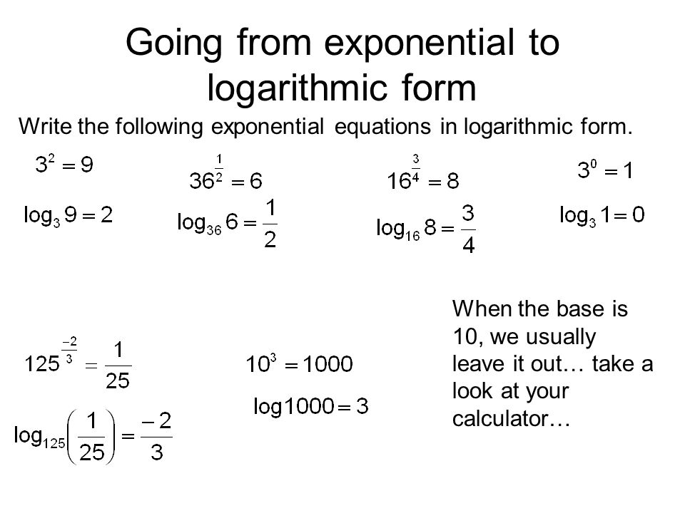 Exponential Form of a Complex Number