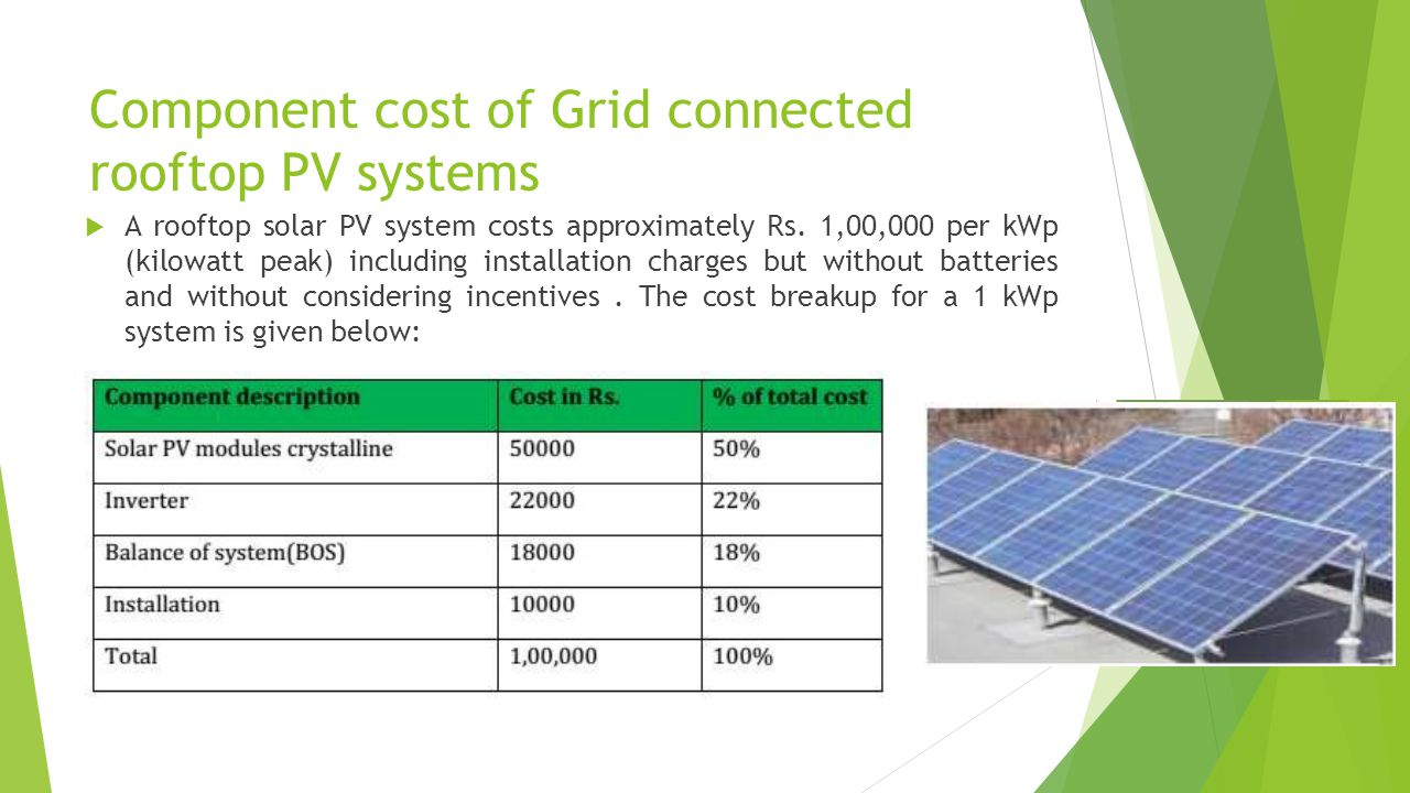 Pv System Ppt On Grid Connected Diagram As Well Hybrid Solar Power In Addition Tie Images Of