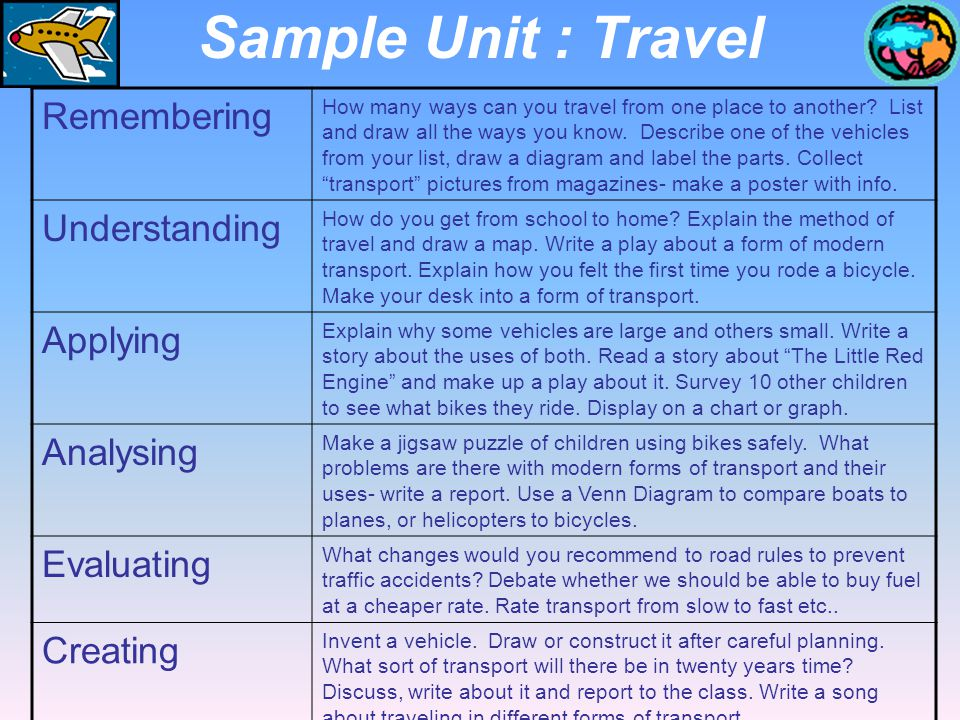 Sample Unit : Travel Remembering Understanding Applying Analysing