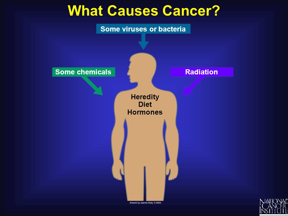 cancer and obesity radiation viruses Occupational exposures, ionizing radiation, sun exposure, and obesity are risk factors for cancer adequate fruit and vegetable intake helps prevent cancer a nurse is teaching a health class about the effects of tobacco smoking.