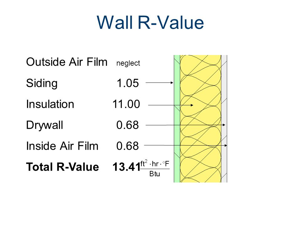 Heat loss and gain heat loss and gain ppt video online download for What r value do i need for exterior walls