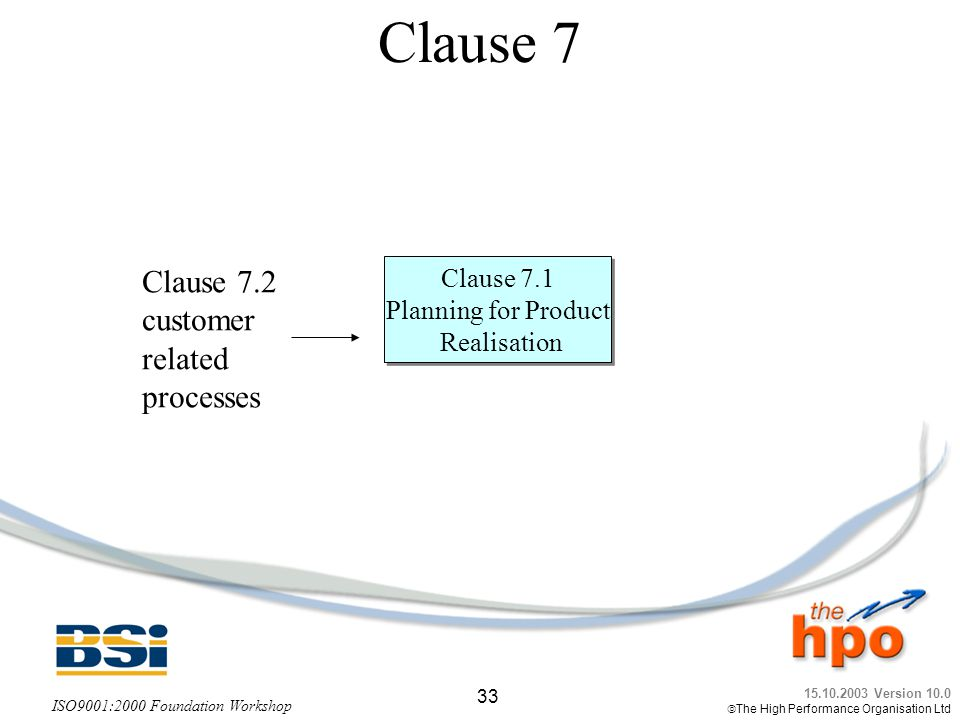 Clause 7 Clause 7.2 customer related processes Clause 7.1