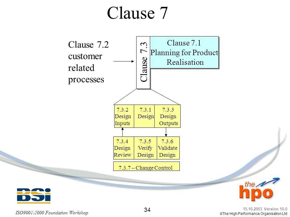 Clause 7 Clause 7.2 customer Clause 7.3 related processes Clause 7.1