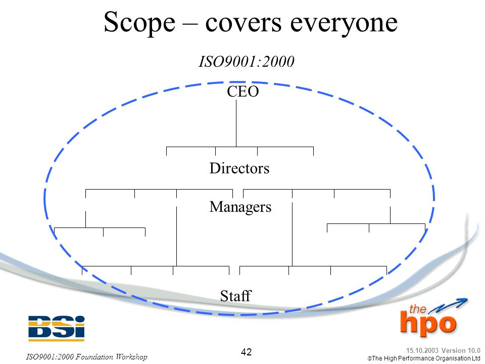 Scope – covers everyone