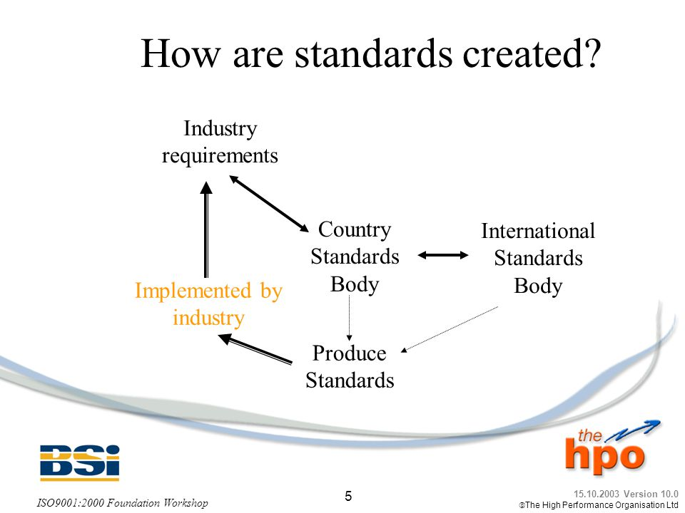 How are standards created