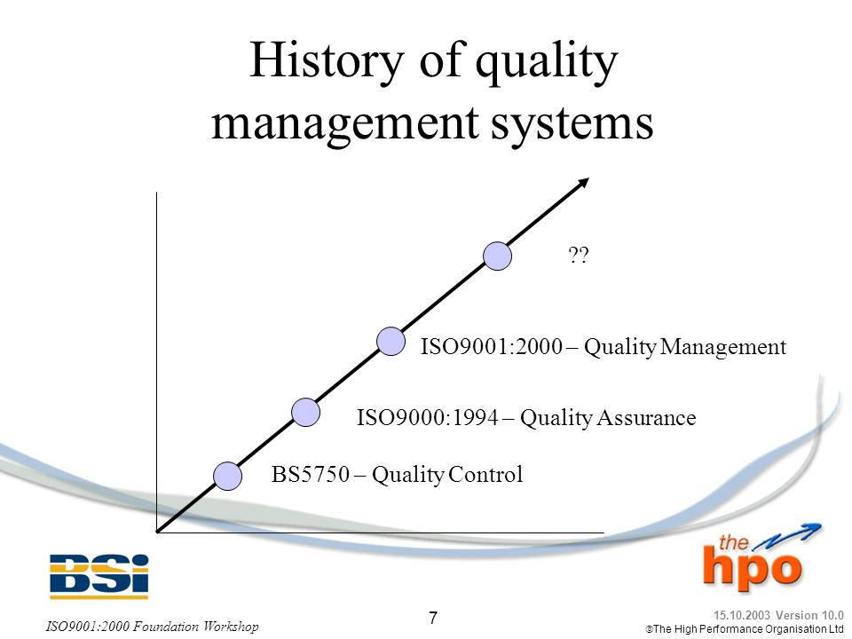 History of quality management systems