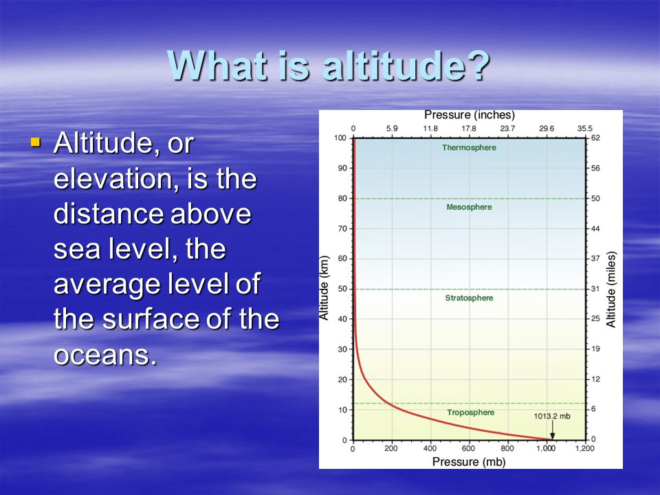 Chapter Section Pages Ppt Download - What is altitude