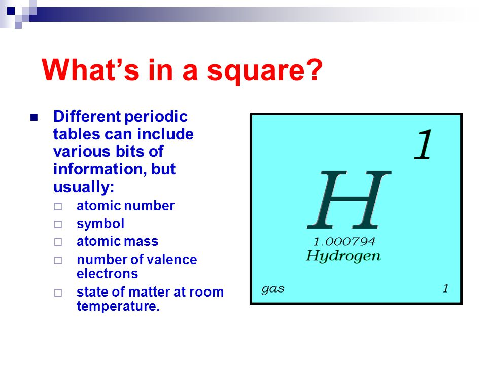 Elements and the periodic table ppt video online download whats in a square different periodic tables can include various bits of information but usually urtaz Gallery