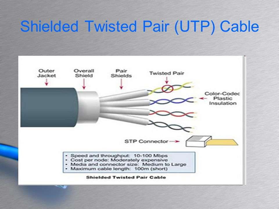 Network Cabling And Wireless Network Ppt Download