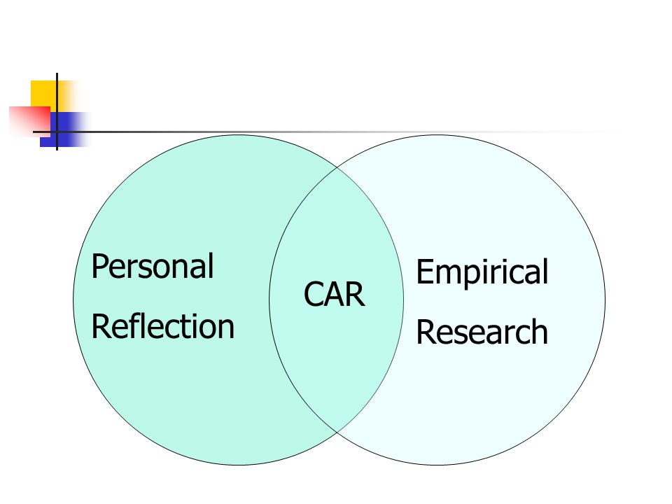 Personal Reflection Empirical Research CAR