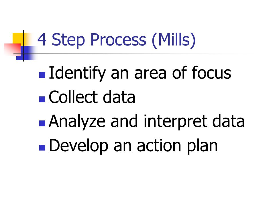 4 Step Process (Mills) Identify an area of focus. Collect data.