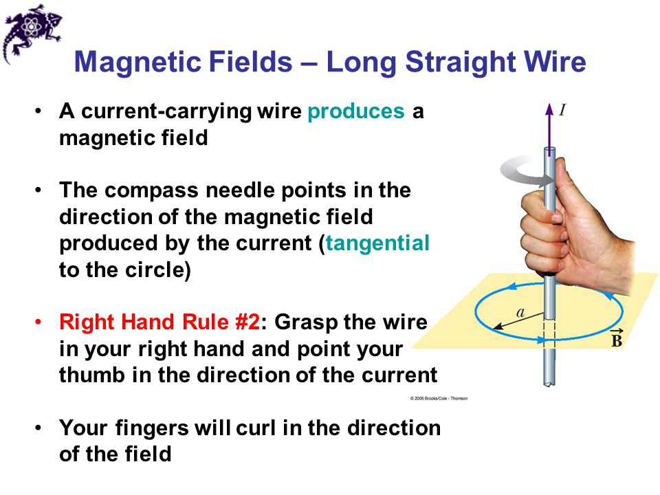 Magnetic Fields E Long Straight Wire