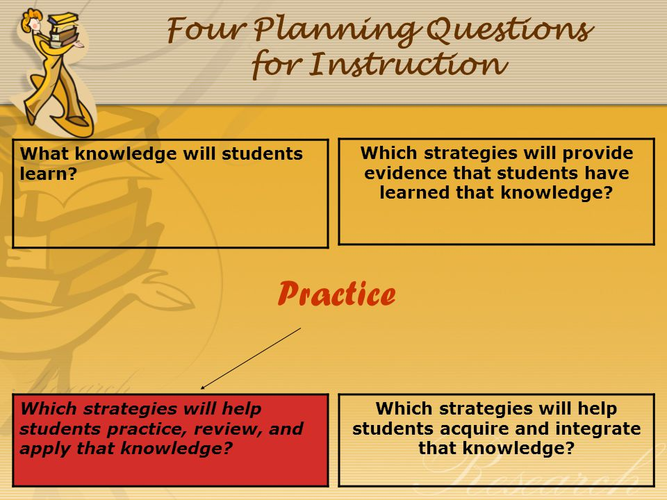 Four Planning Questions for Instruction