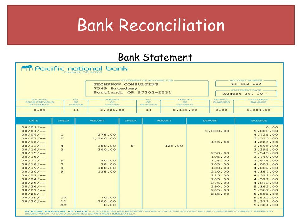 Bank Reconciliation Bank Statement
