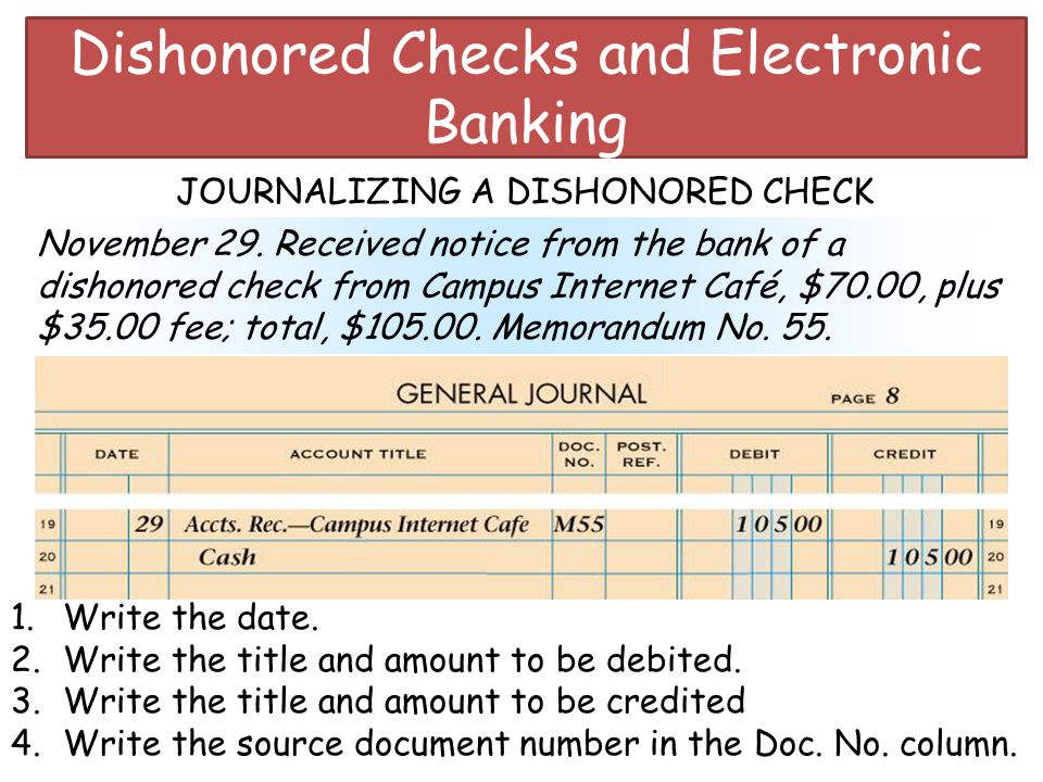 Dishonored Checks and Electronic Banking