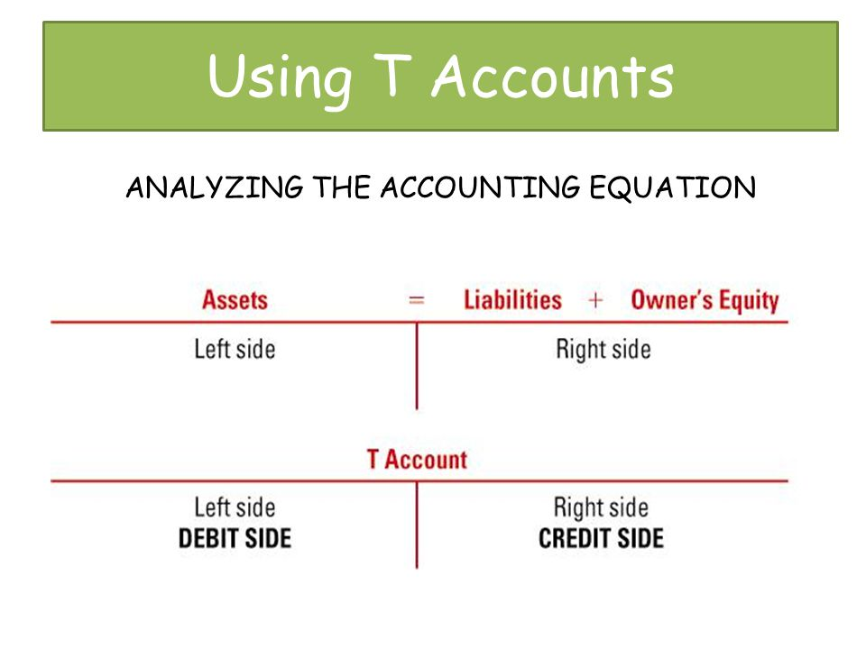 Using T Accounts ANALYZING THE ACCOUNTING EQUATION