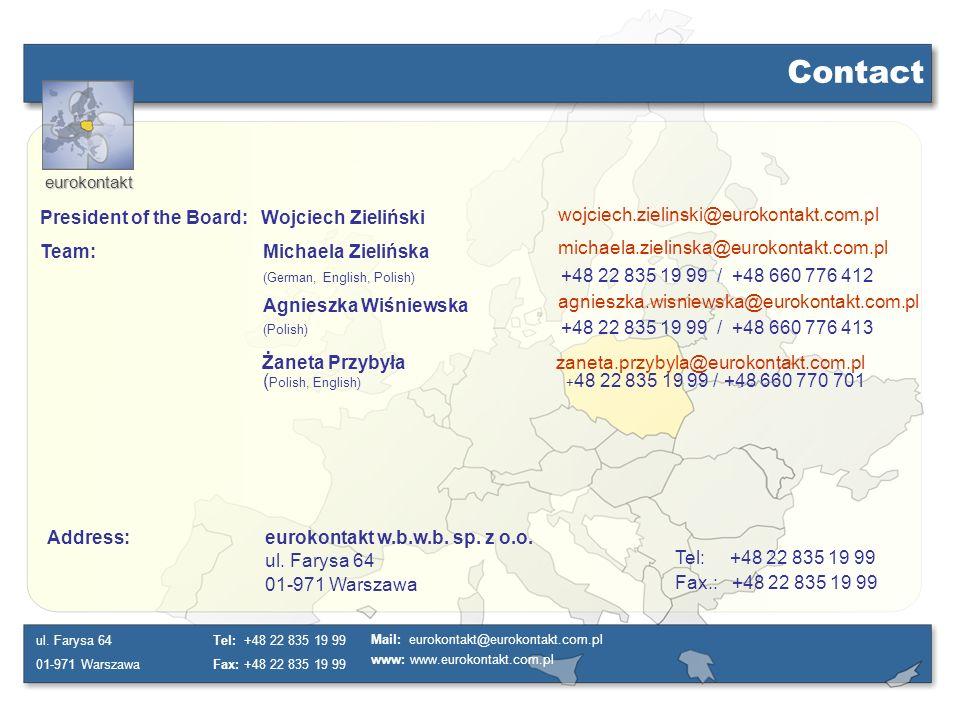 Contact President of the Board: Wojciech Zieliński Team: Michaela Zielińska.