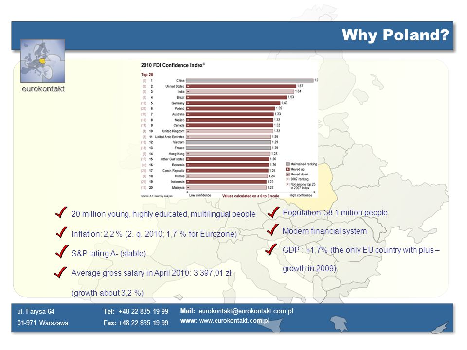 Why Poland 20 million young, highly educated, multilingual people