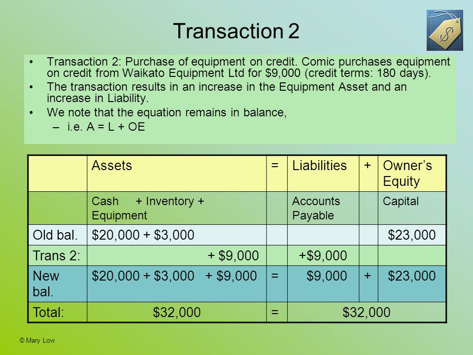 assets liability owners equity and the The equation represents the relationship between the assets, liabilities, and  owner's equity of a small business it is necessary to understand the accounting.