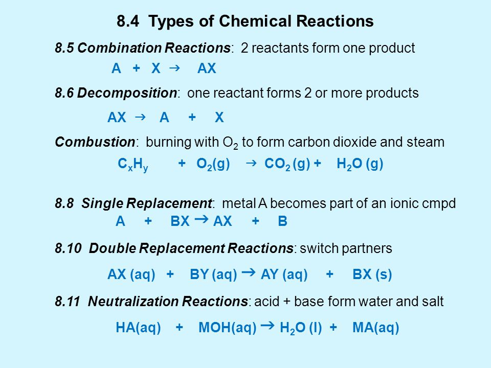 Chapter 8 Chemical Reactions ppt download – Identifying Chemical Reactions Worksheet