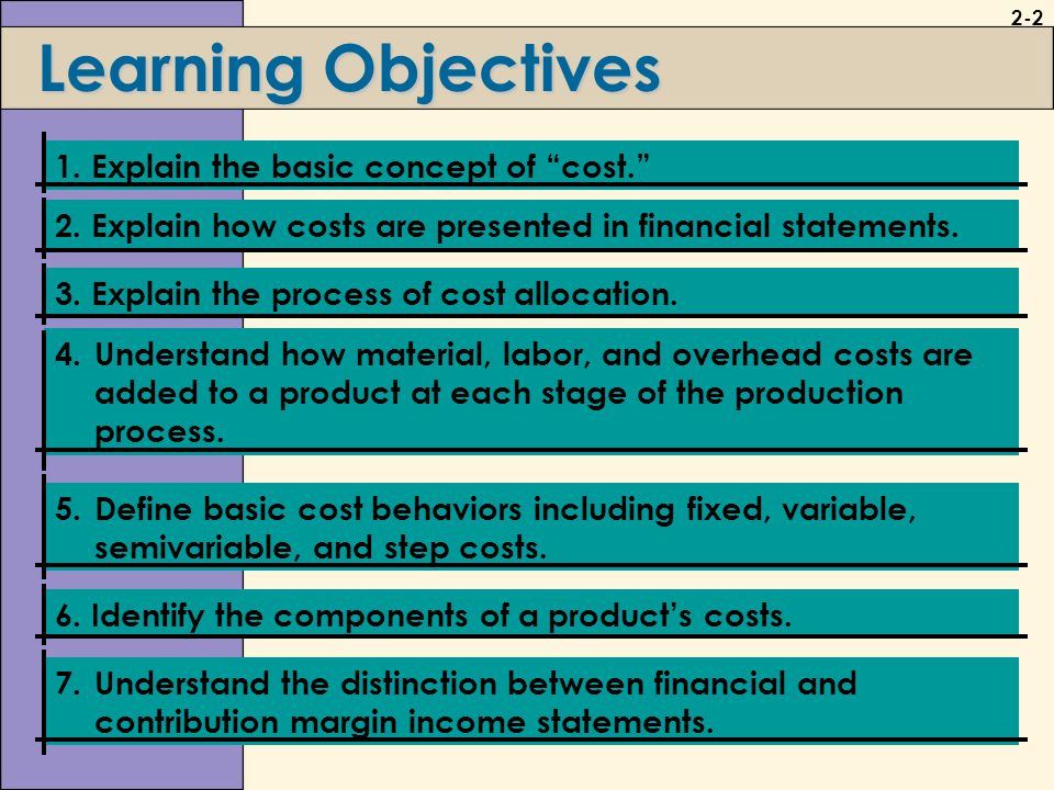 basic cost accounting concepts pdf