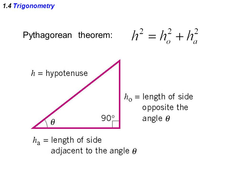 an analysis of the pythagorean theorem Application and analysis apply the pythagorean theorem to this criminal investigation even criminal investigators need to know the pythagorean theorem.