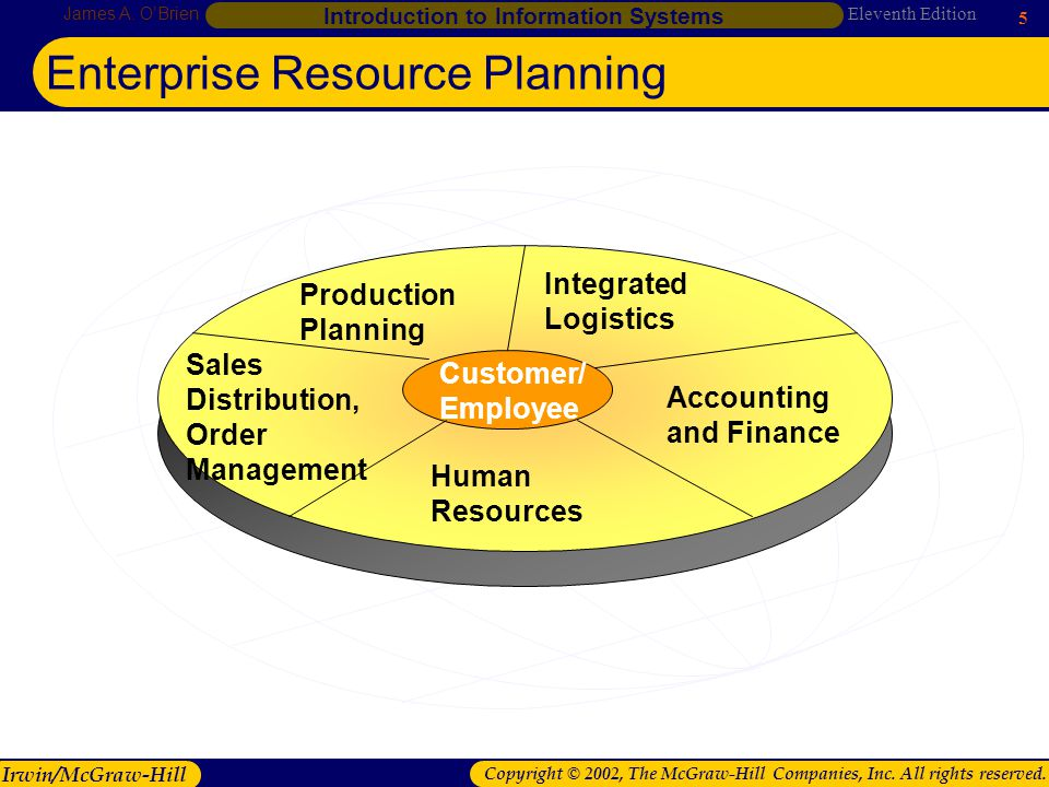 Electronic Business Systems Ppt Video Online Download