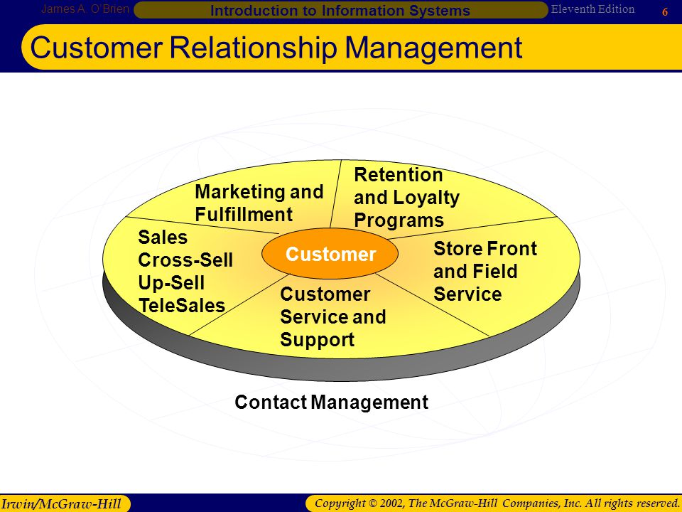 customer relationship management system articles on education