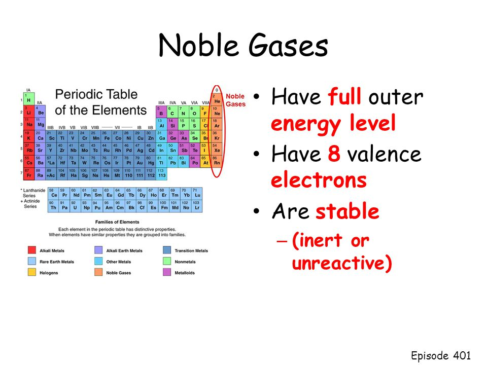 dmitri mendeleev arranged elements by increasing atomic mass ppt periodic table extended - Periodic Table Of Elements Extended