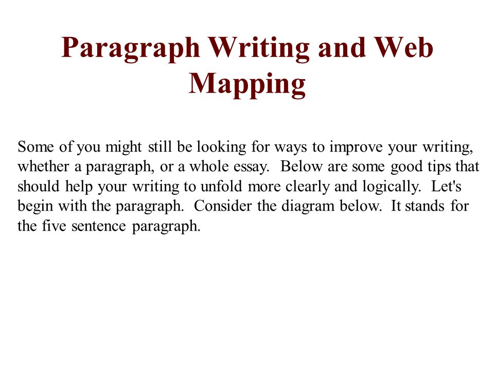 Paragraph writing and web mapping ppt video online download paragraph writing and web mapping ccuart Gallery