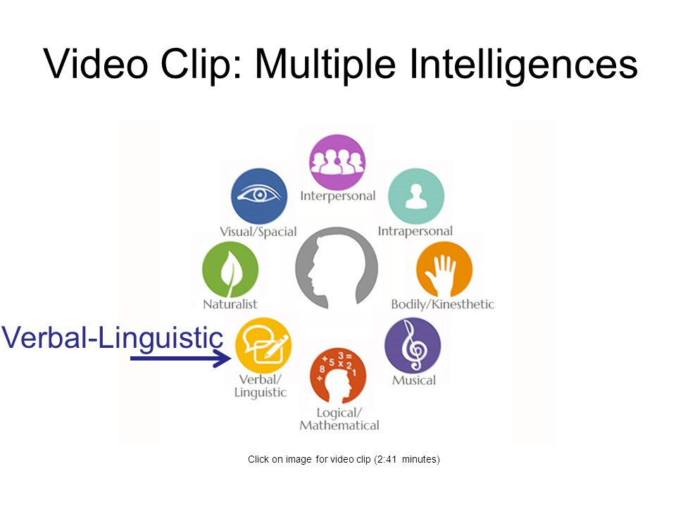 multiple intelligence uses and implication in 2 compare the theory of multiple intelligences with traditional theories of intelligence and 3 explore the implications of the theory of multiple intelligences for schools and society intelligence is a single, general capacity that everyone possesses to some extent it's what you are born with.
