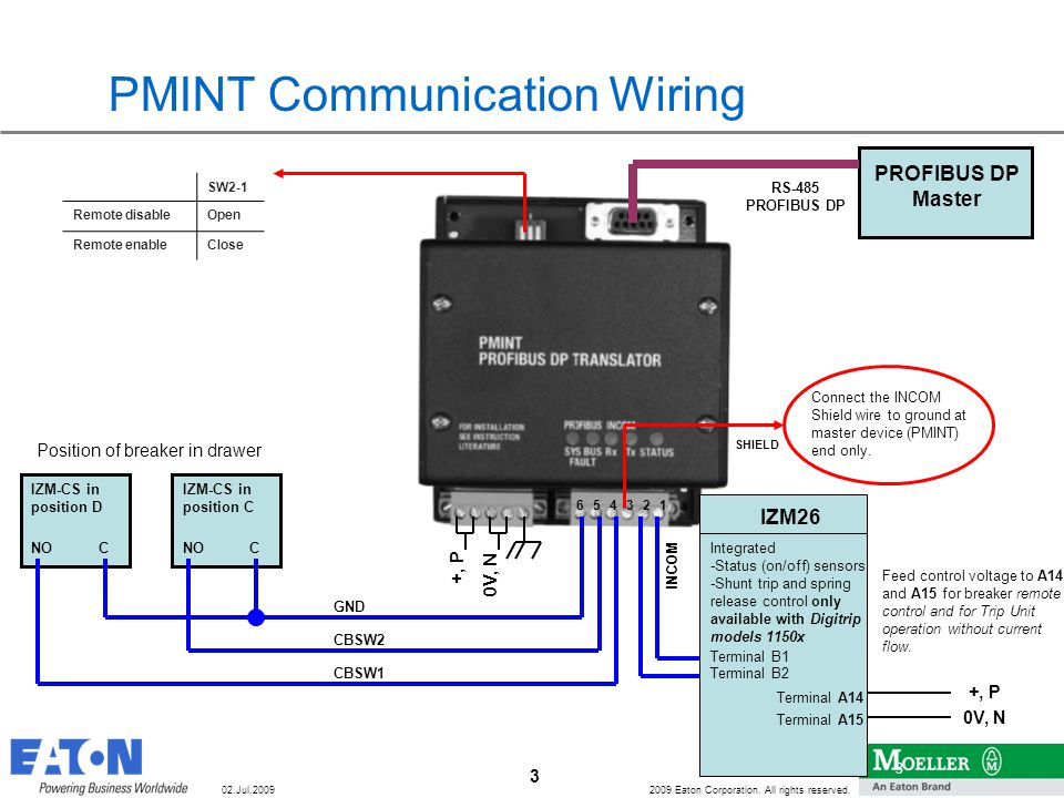 Wiring of Communication Modules mMINT, PMINT, MCAM and PCAM - ppt ...