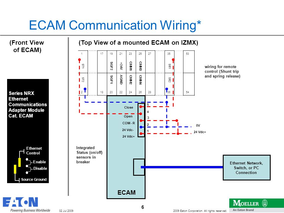 ECAM+Communication+Wiring%2A wiring of communication modules mmint, pmint, mcam and pcam ppt mccb shunt trip wiring diagram at gsmx.co