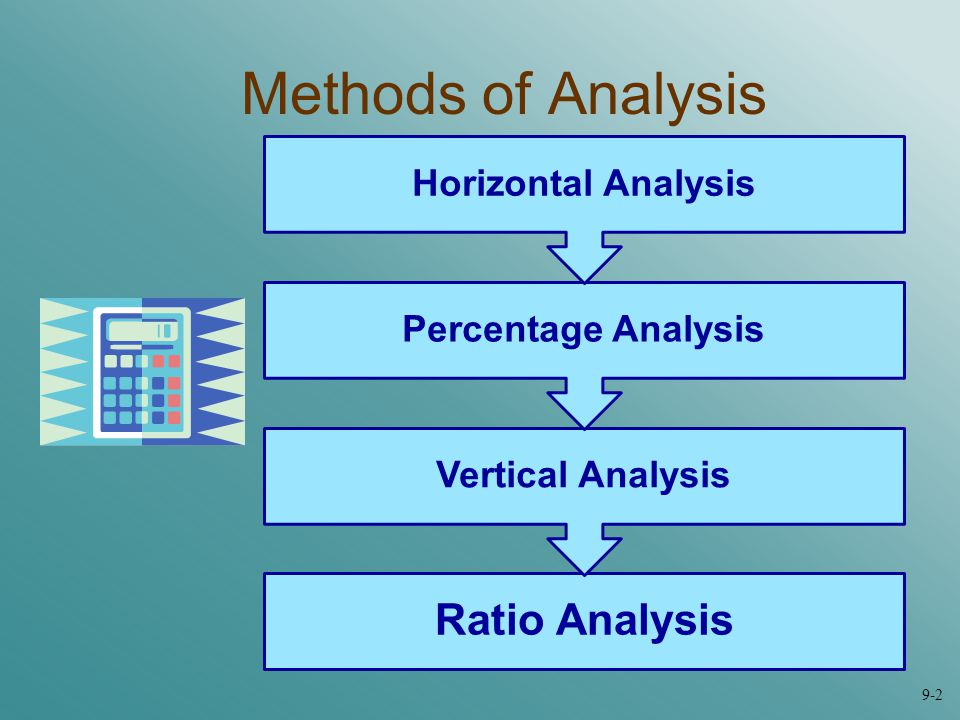 What Are Different Methods of Financial Statement Analysis?