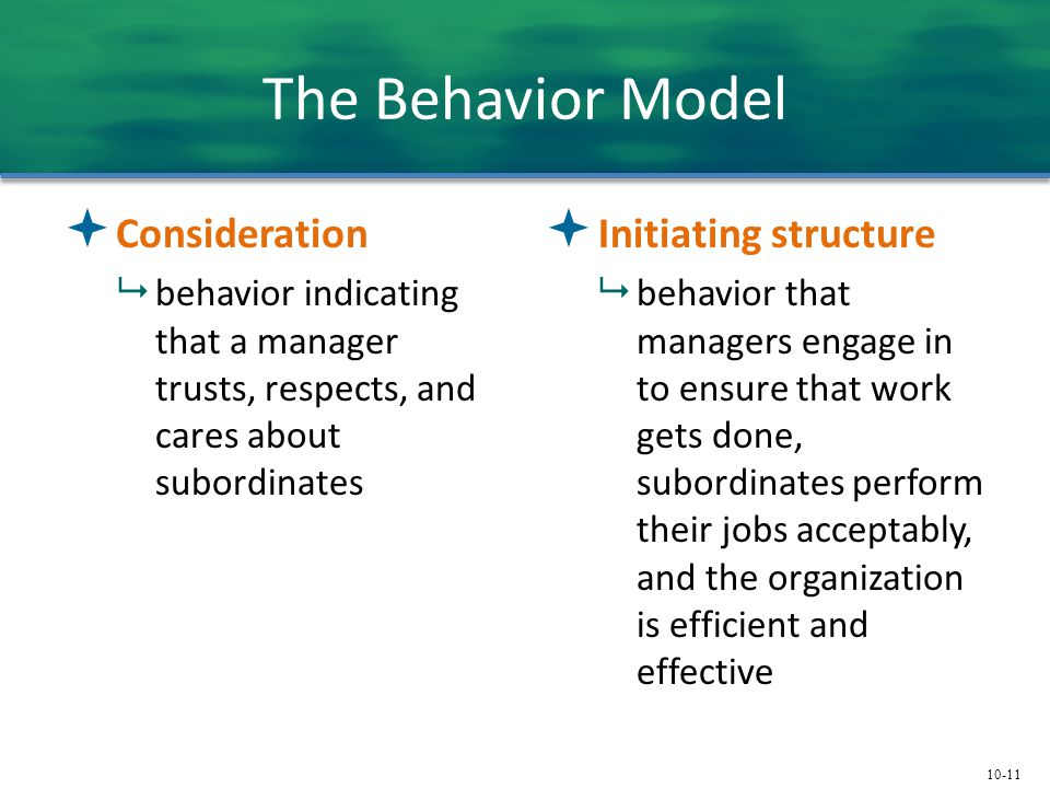 The Behavior Model Consideration Initiating structure