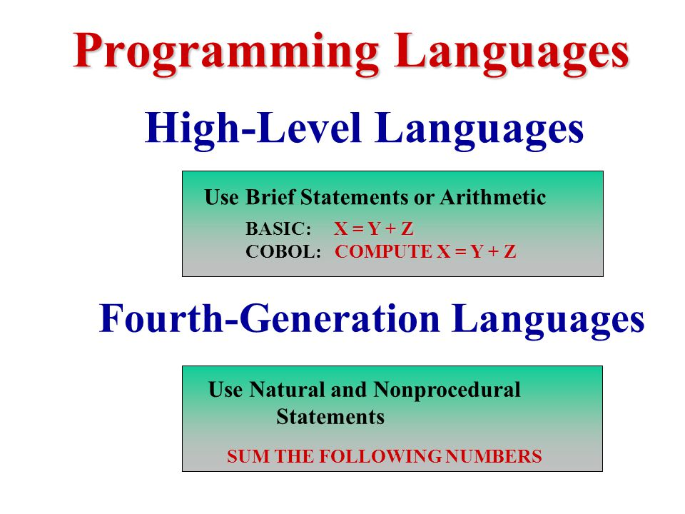 4th and 5th generation pogramming languages An easy and powerful 5th generation language: w-language the integrated windev language, w-language, is powerful, simple and intuitive it's a 5th generation language (5gl), which means that its commands are highly sophisticated, and replace dozens or hundreds of 4gl commands, simplifying programming.