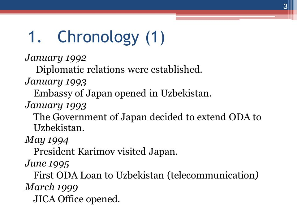 1. Chronology (1)