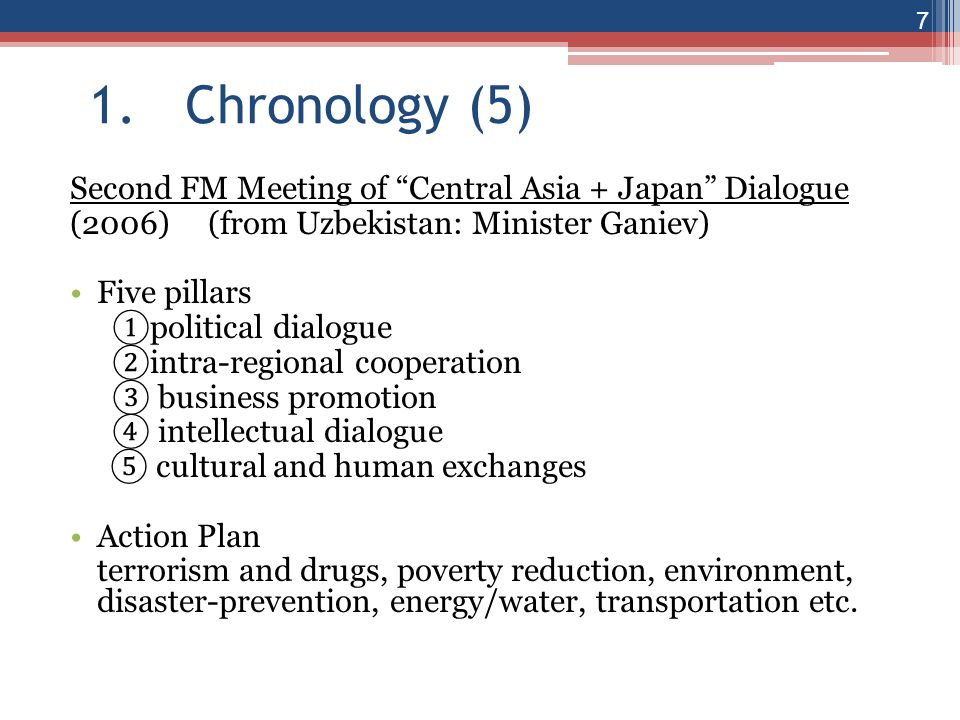 1. Chronology (5) Second FM Meeting of Central Asia + Japan Dialogue