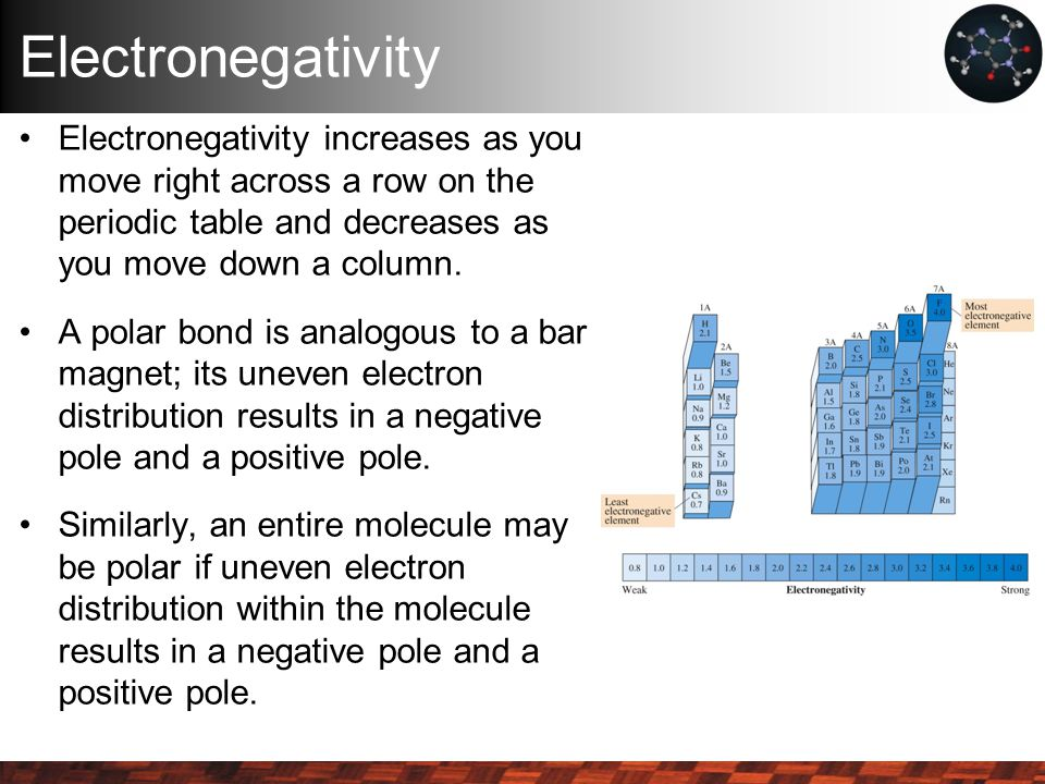 electronegativity electronegativity increases as you move right across a row on the periodic table and decreases - Periodic Table As You Move Down