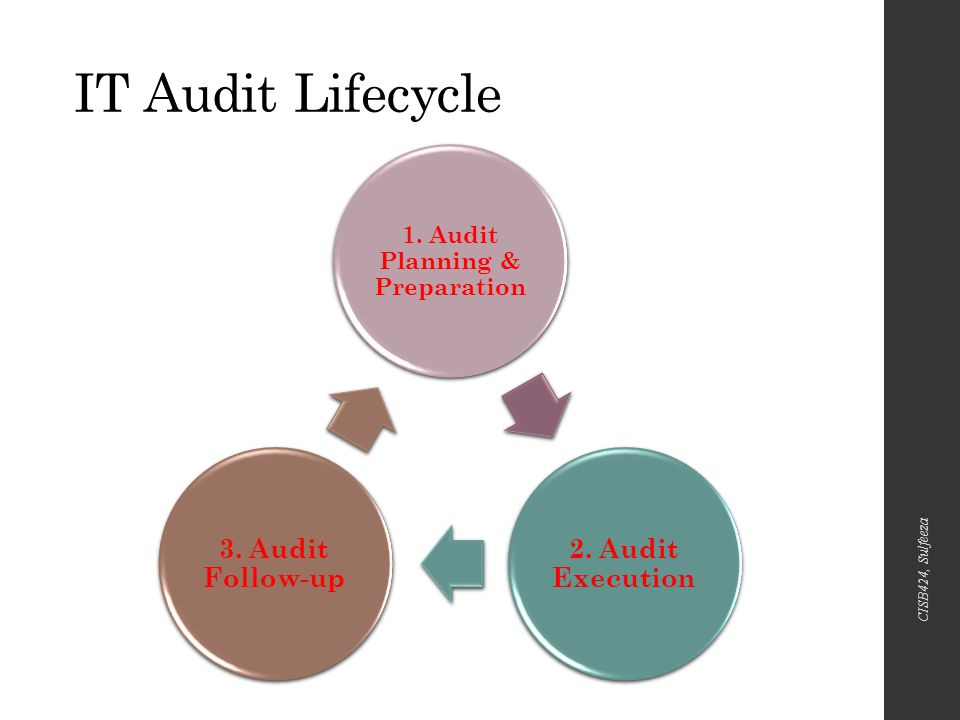 audit follow up template - conducting the it audit ppt video online download