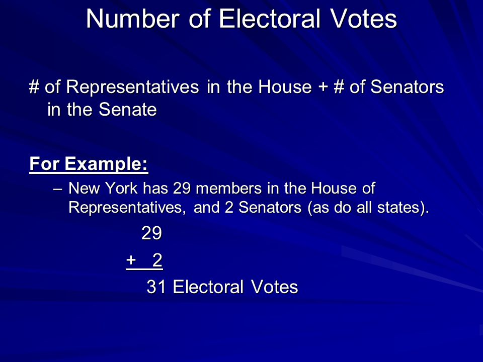 Aim: To What Extent Does The Electoral College Meet The