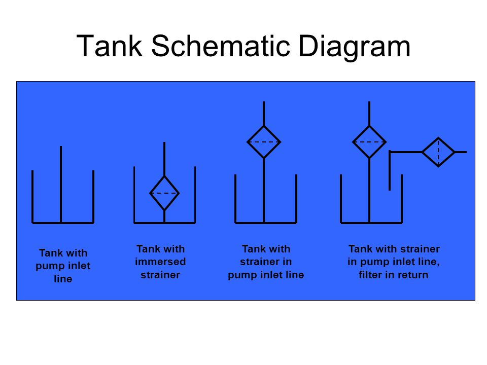 Tank Schematic Diagram