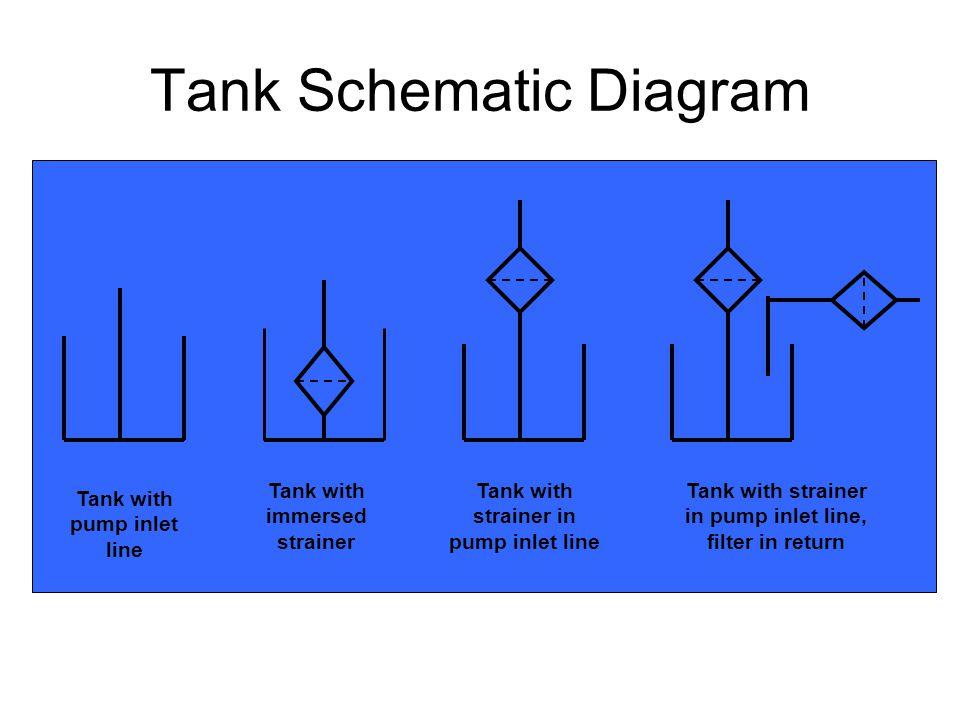 Tank Schematic Diagram