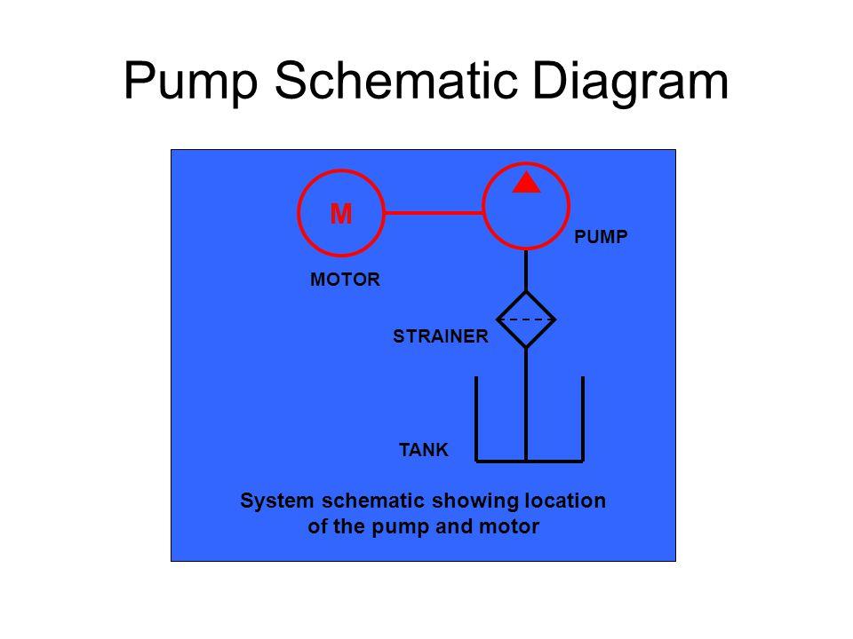 Pump Schematic Diagram