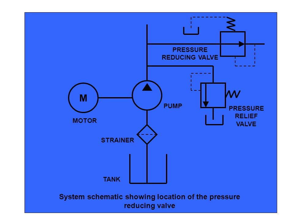 M System schematic showing location of the pressure reducing valve